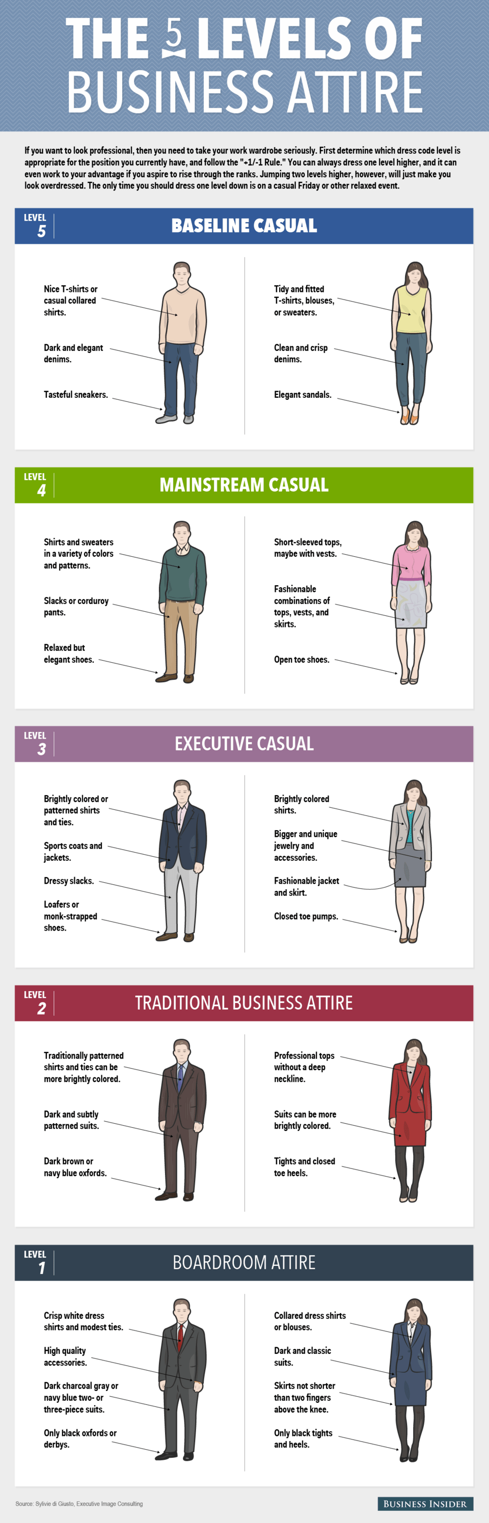 https://www.iefimerida.gr/sites/default/files/styles/in_article/public/archive-files/dress_codes_infographic_02.png?itok=bL4CKV--